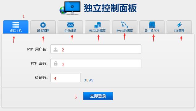 西部数码官方产品独立控制面板图示