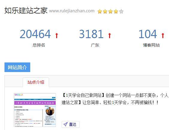 被Chinaz评为4星网站