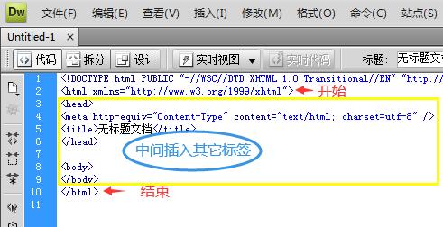 <html></html>是什么意思?